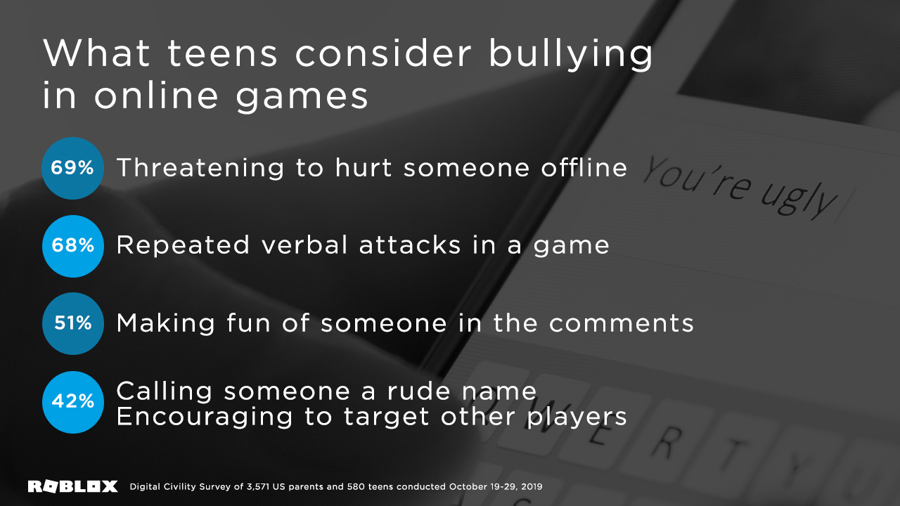 bullying-prevention-month-–-helping-yourself