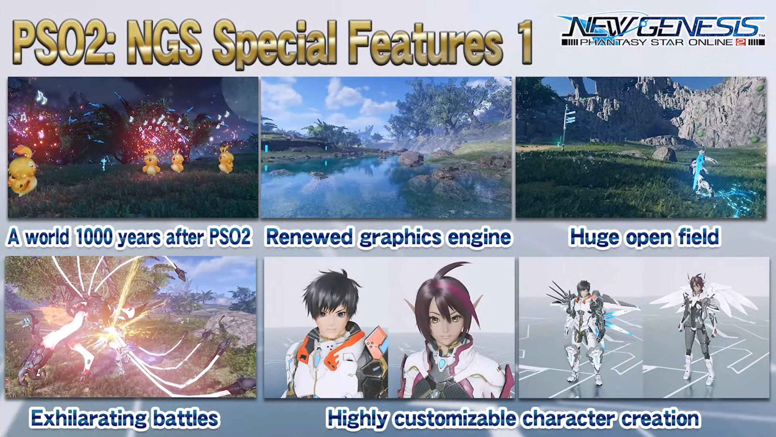 everything-you-need-to-know-from-the-phantasy-star-online-2:-new-genesis-prologue-1-stream