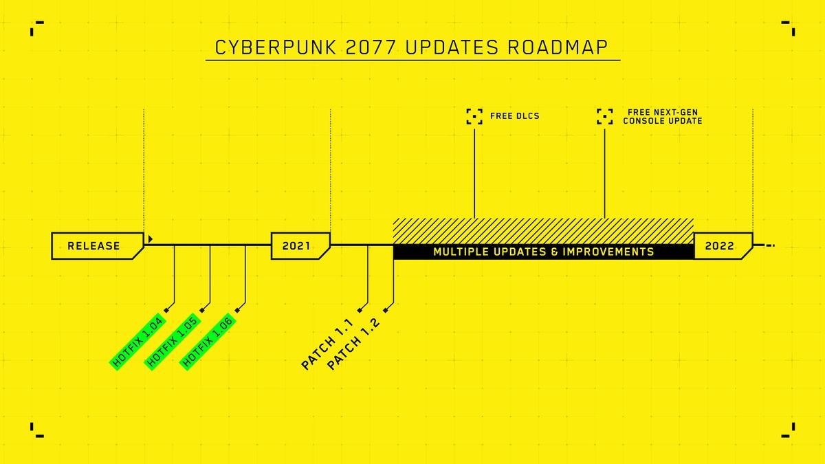 cd-projekt-red-releases-roadmap-for-cyberpunk-2077,-next-gen-console-improvements-slated-for-late-2021